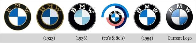 لوگو BMW