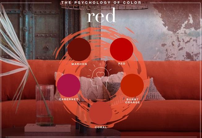 معنی رنگ قرمز در طراحی لوگو