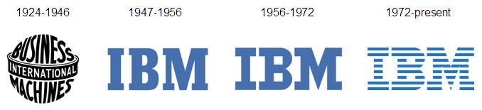 لوگو IBM