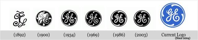 تاریخچه لوگوی برترین شرکت های جهان 1