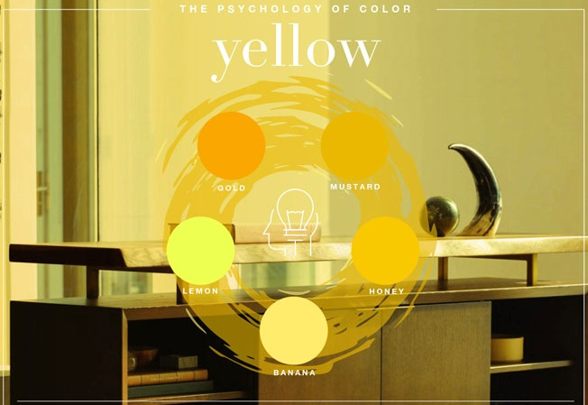 معنی رنگ زرد در طراحی لوگو